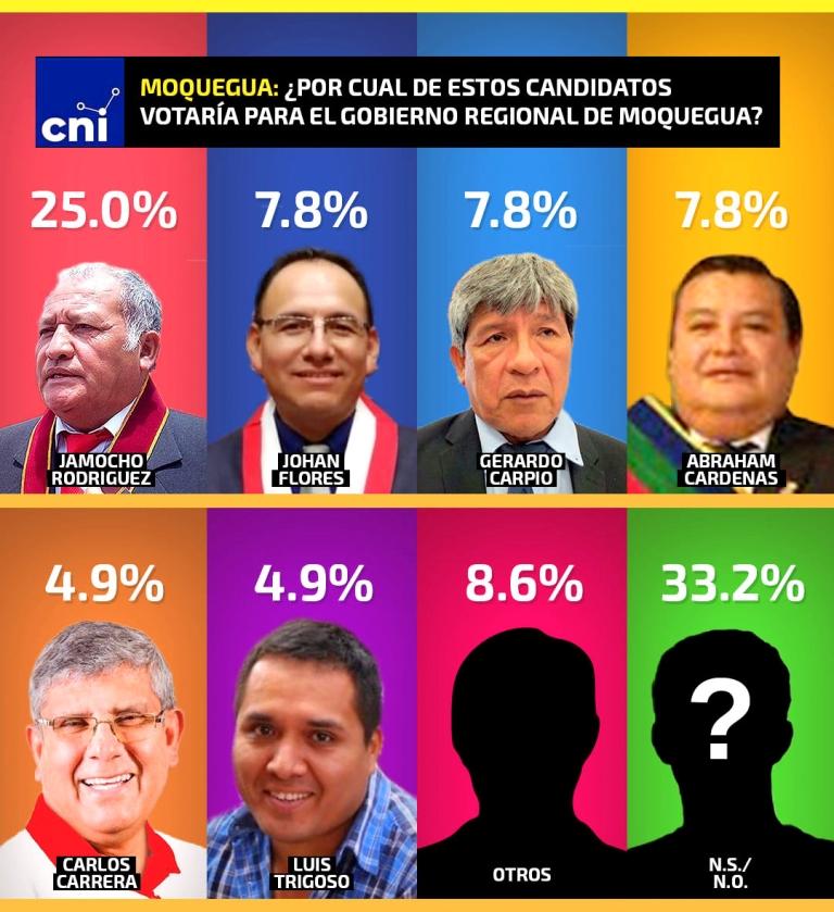 """TRINQUETES POLÍTICOS:Otra vez encuestas """"truchas"""""""